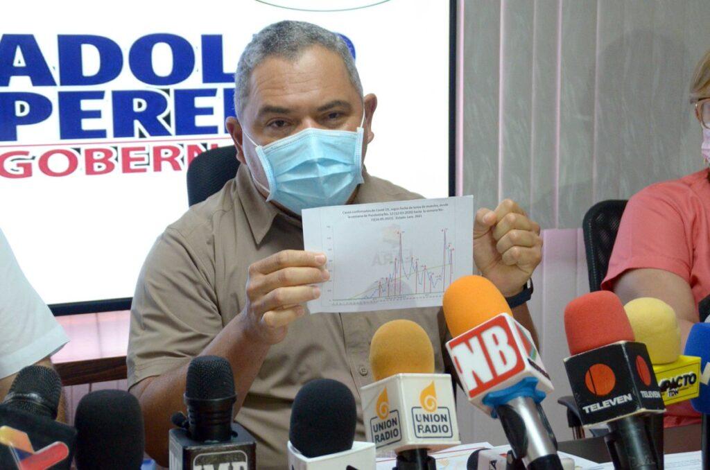 En Lara : Autoridades evalúan medidas para habilitar nuevos centros de vacunación (+video) - junio 12, 2021 8:00 am - NOTIGUARO - Locales