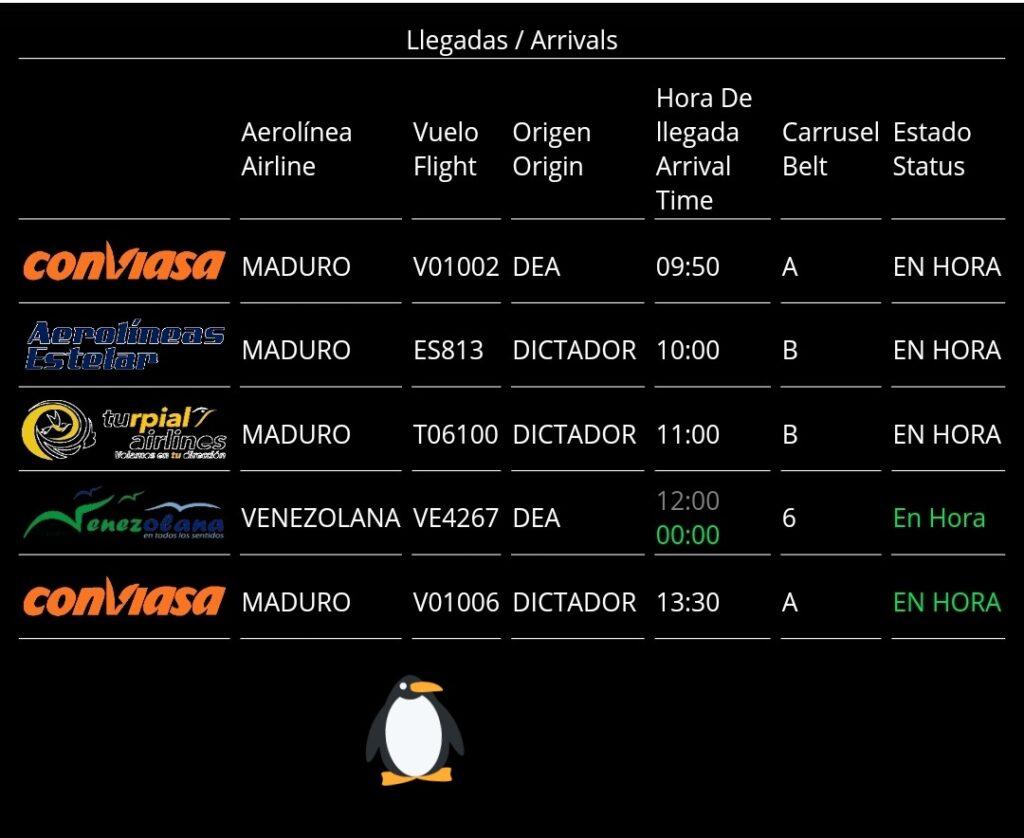 """En Maiquetía: Hackean pantallas del aeropuerto y escriben """"Maduro dictador"""" - julio 8, 2021 10:15 am - NOTIGUARO - Nacionales"""