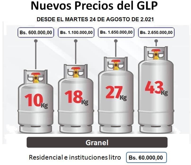 ¡Aumento! Conozca los nuevos precios de las bombonas de gas doméstico en Lara - agosto 26, 2021 10:36 am - NOTIGUARO - Locales